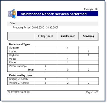 Server Inventory Template from www.hwinspector.com